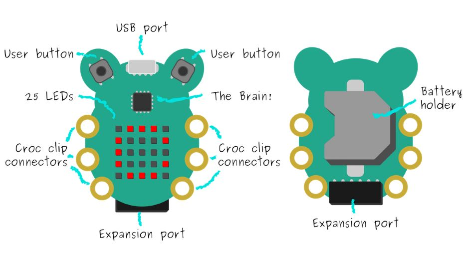 Getting Started with the CodeBug